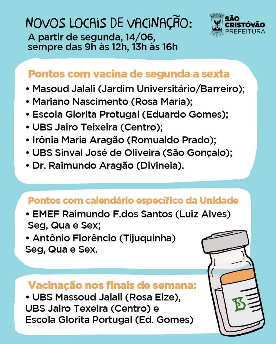 Fonte: Prefeitura de São Cristóvão